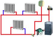 Проведение отопления,  водоснабжения,  канализации в частном доме
